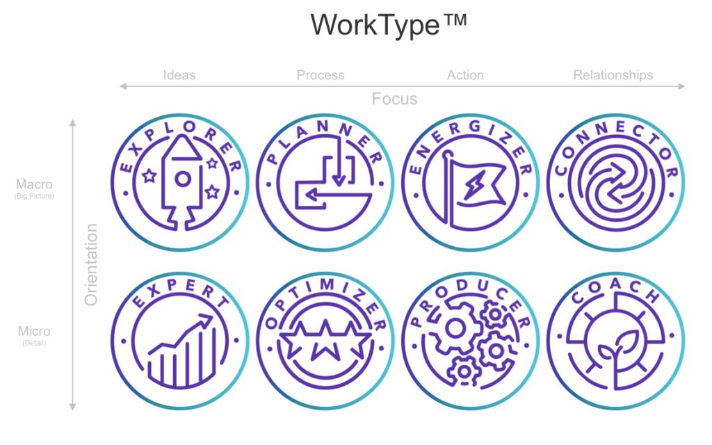 Work Type, Jivesoftware