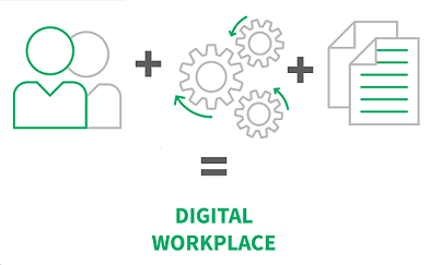 digitalworkplace