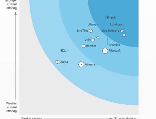 דוח חדש: Forrester June 2020 – החברות המובילות בתחום של פורטל ארגוני